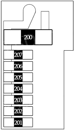 BMW X5 (E53) (1999-2006) Fuse Diagram • FuseCheck.com