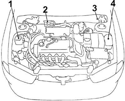 Mitsubishi Lancer, Mirage, Colt (1995-2003) Fuse Diagram