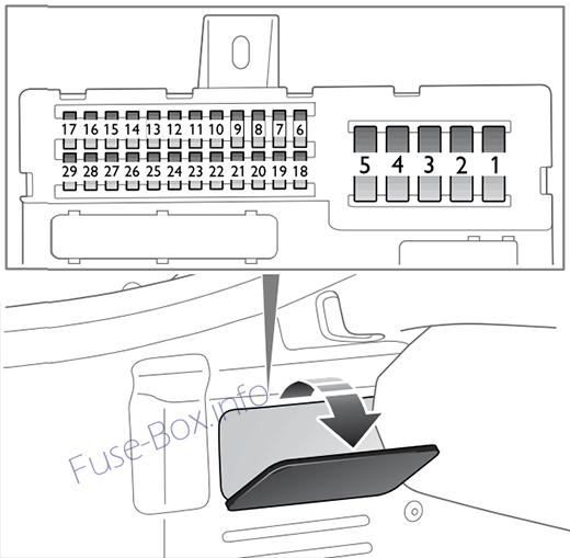 Fuse Box Diagram Saab 9-3 (2003-2014)