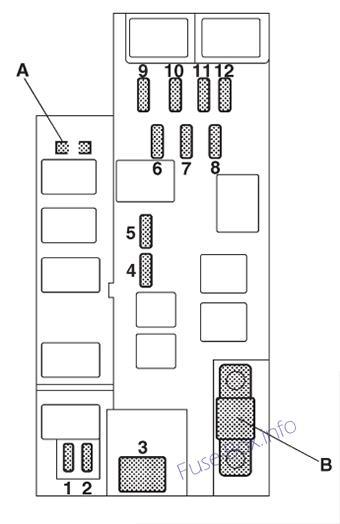 Fuse Box Diagram Subaru Impreza (2001-2007)