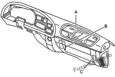 Fuse Box Diagram GMC T-Series (2003-2010)