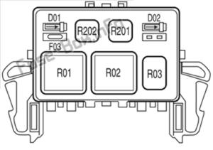 Fuse Box Diagram Lincoln Mark LT (2006-2008)