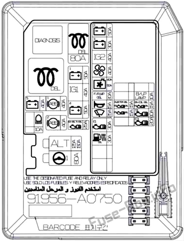 Fuse Box Diagram Hyundai Creta / ix25 (2015-2018-..)