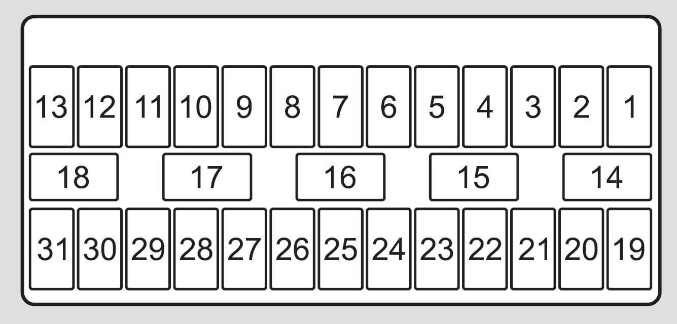 2007 Acura Mdx Fuse Box Diagram / Acura Tl 2007 2008 Fuse