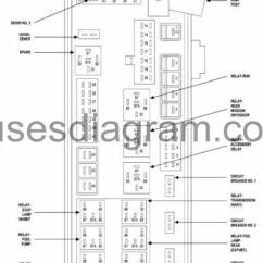 2007 Chrysler Sebring Ac Wiring Diagram Entity Relationship Visual Paradigm Fuses And Relays Box 300 Chrysler300 Blok Bafazh 3