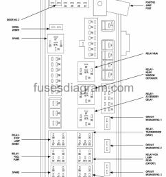 fuse box diagram for a 2005 chrysler 300 limited wiring diagram usedfuses and relays box diagram [ 793 x 1023 Pixel ]
