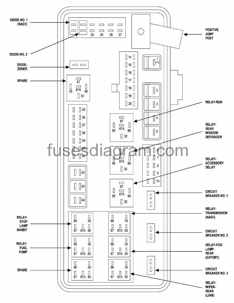 hight resolution of fuse box diagram for a 2005 chrysler 300 limited wiring diagram usedfuses and relays box diagram