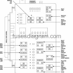 Taotao 50 Wiring Diagram Kenmore Electric Dryer Fuse Box Data For You Panel Chrysler Portal Massimo
