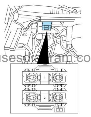 Fuses and relay box diagram Ford F150 19972003