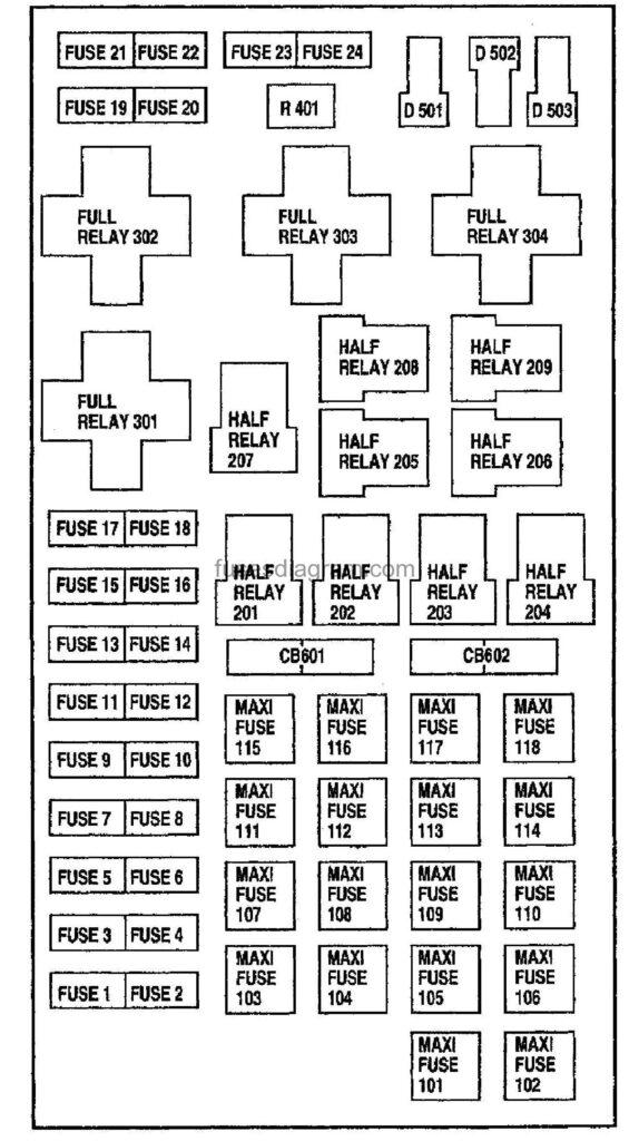 1998 Ford F150 Fuse Box Diagram Under Hood : diagram, under, Fuses, Relay, Diagram, 1997-2003