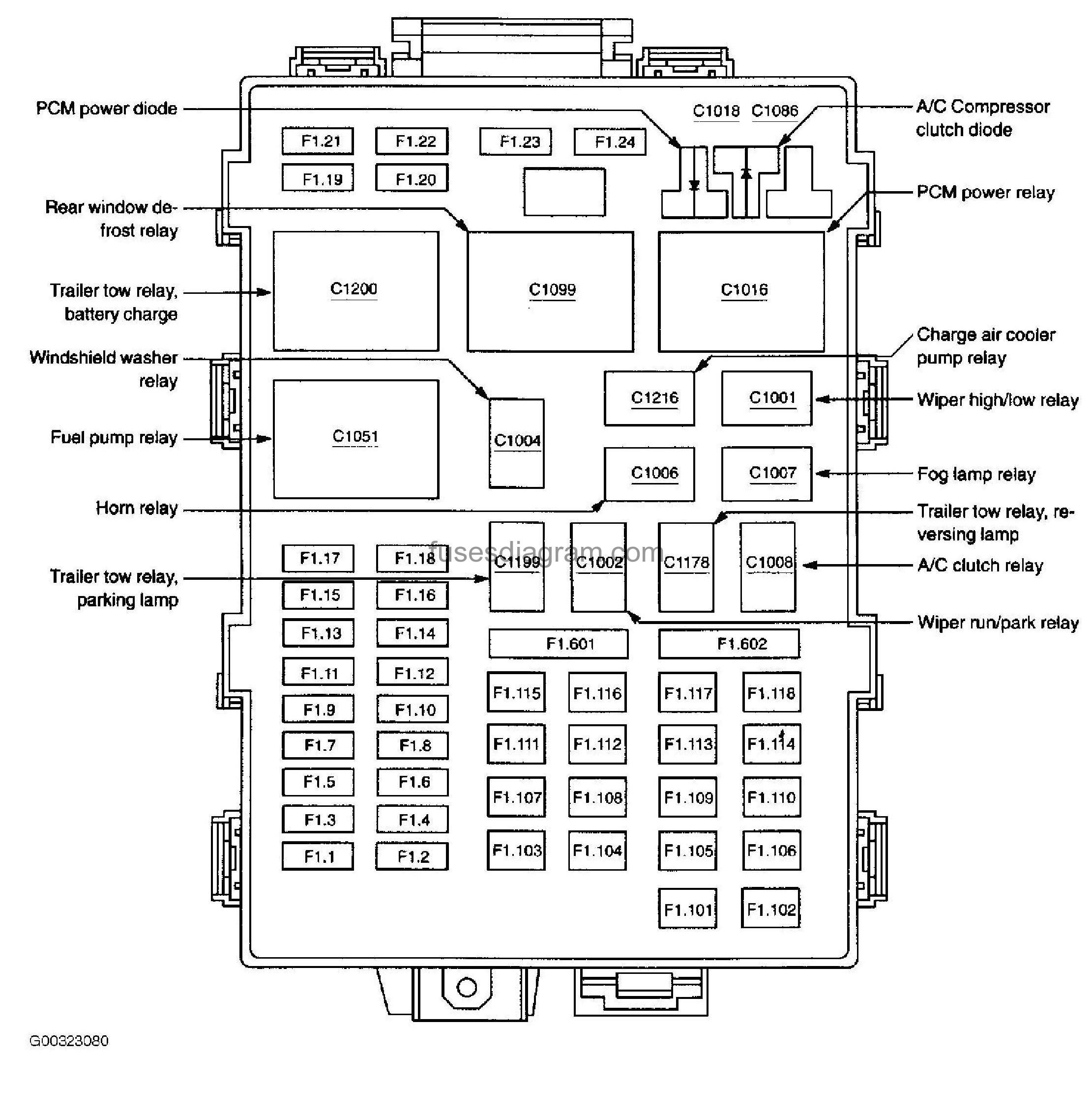 Fuses and relay box diagram Ford F150 1997-2003
