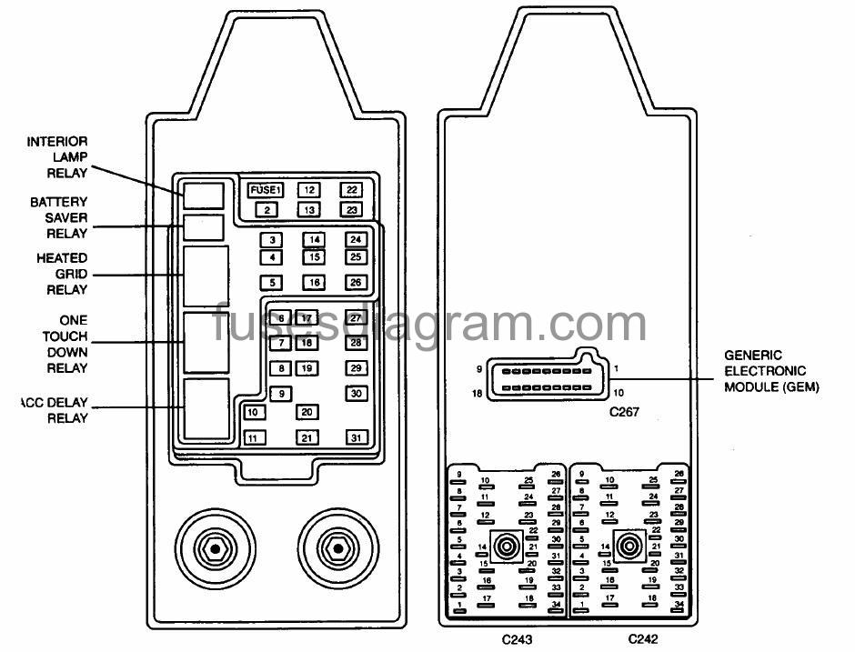 1997 Ford Expedition Interior Fuse Box Diagram