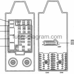 2000 Expedition Fuse Panel Diagram 12 Volt 5 Pin Relay Wiring Fuses And Relays Box Ford