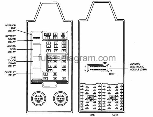 1998 ford expedition fuse panel diagram and location