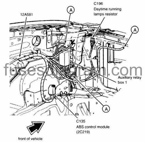 99 ford f150 fuse location
