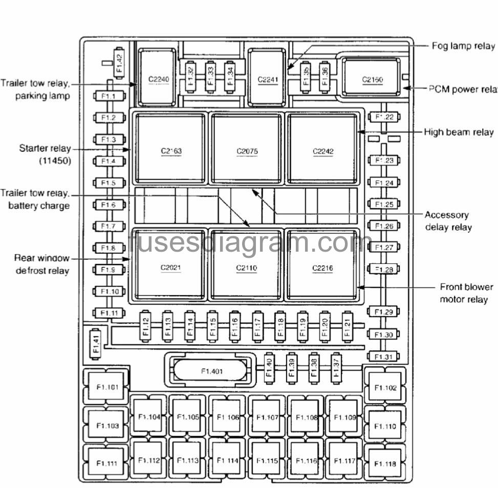 medium resolution of fuse box diagram ford expedition 2
