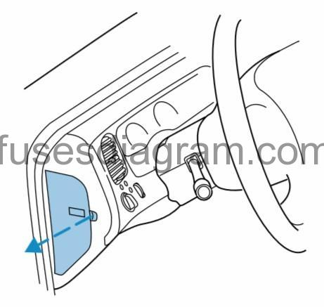 2004 Ford Ranger Xlt Fuse Box Diagram • Wiring Diagram For