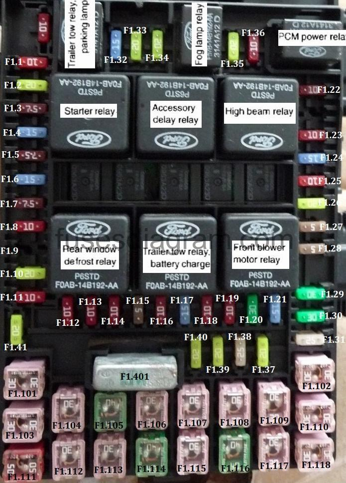 Expedition Fuse Box Along With 2000 Ford Expedition Fuse Box Diagram