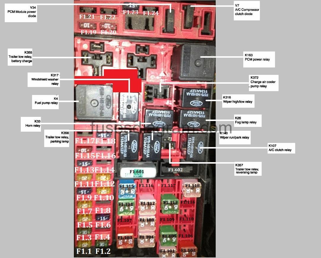 hight resolution of fuses an relays box diagram ford f150 1997