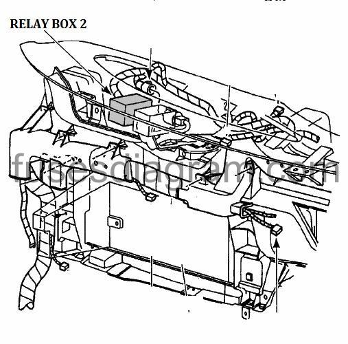 Fuses an relays box diagram Ford F150 1997-2003