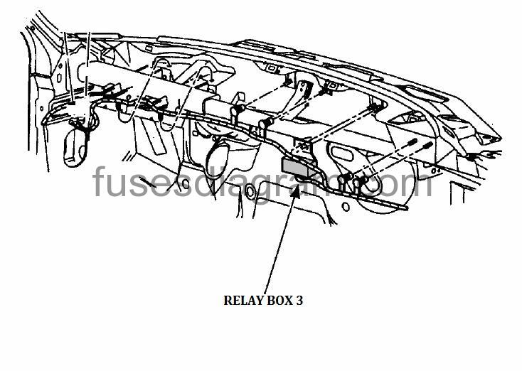 2001 ford f150 fuse panel diagram basic car wiring motor vehicle house auto electrical fuses an relays box 1997-2003