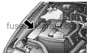 Fuses and relays box diagramJeep Grand Cherokee 19992004