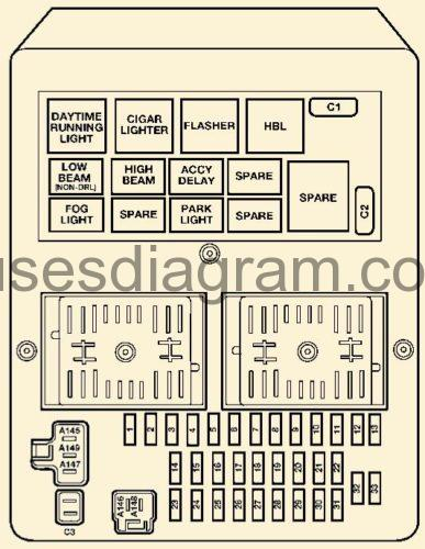 2001 Jeep Grand Cherokee Interior Fuse Box Diagram