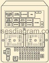 Fuses and relays box diagramJeep Grand Cherokee 1999-2004
