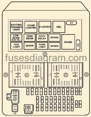 Fuses and relays box diagramJeep Grand Cherokee 19992004