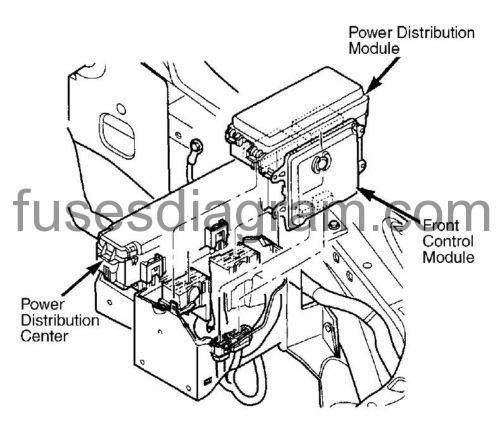 dodge durango fuse box diagram