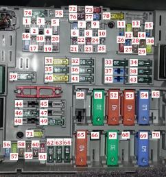 fuse and relay box diagram bmw e90 1984 corvette fuse box location 2005 mazda 3 fuse [ 1347 x 1010 Pixel ]