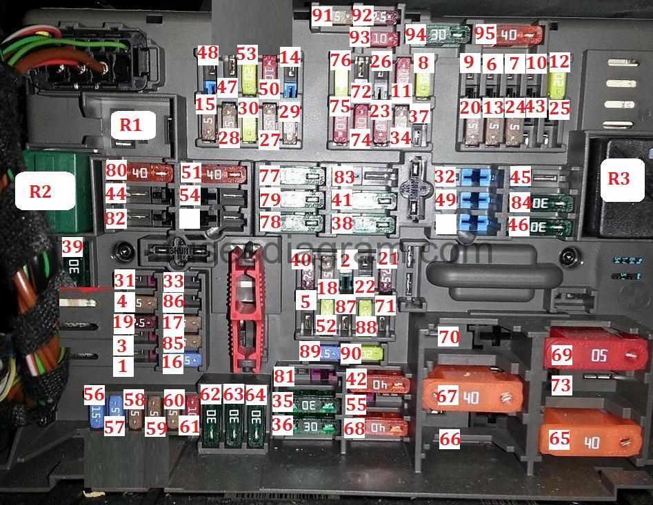 bmw e90 328i fuse box