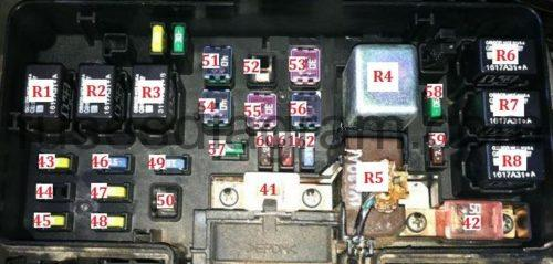Honda Civic Fuse Box Diagram On 1998 Honda Civic Ex Fuse Box Diagram