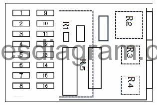 Fuse box diagram Honda Accord 1998-2003