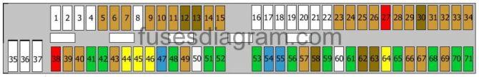 fuse box 99 bmw 328i  wiring diagram operation knowcomplex