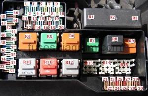 Fuse and relay box diagram BMW 3 E36