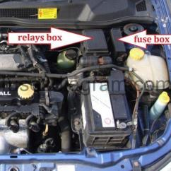 Freelander 2 Wiring Diagram Subaru Map Sensor Fuse And Relay Box Opel/vauxhall Astra G
