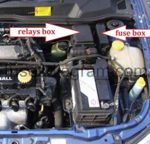 Fuse and relay box diagram OpelVauxhall Astra G