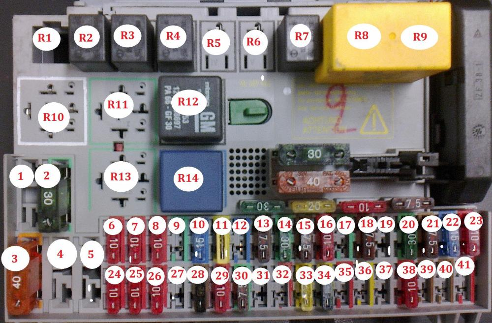 medium resolution of fuse box diagram astra g