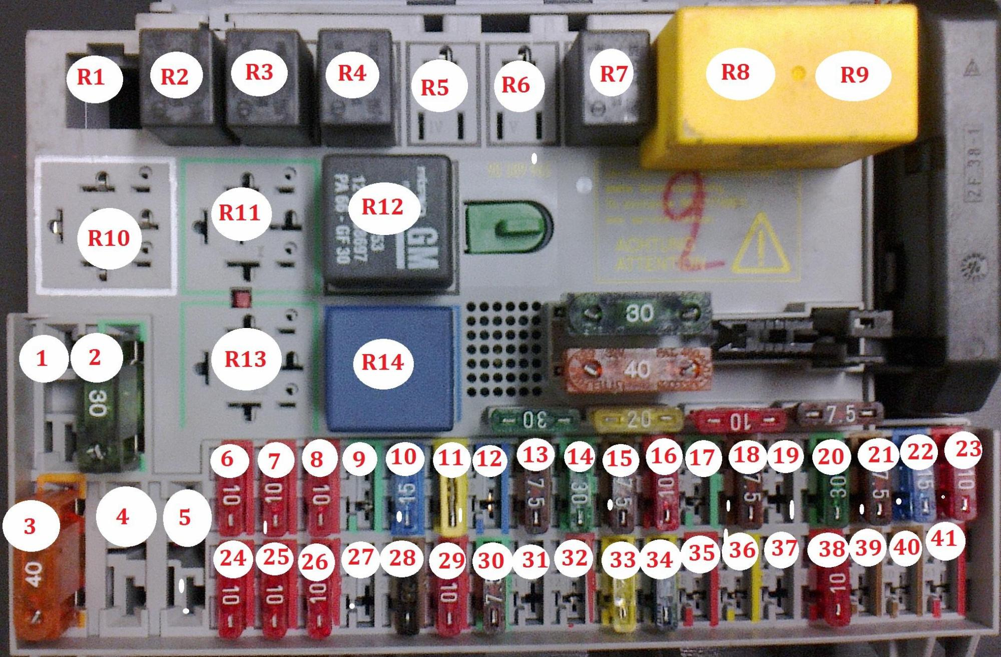 hight resolution of fuse box opel astra 1998 wiring diagram expert
