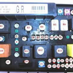 Opel Astra Wiring Diagram Parts Of A Sentence Fuses And Relays Box Vauxhall H Fuse