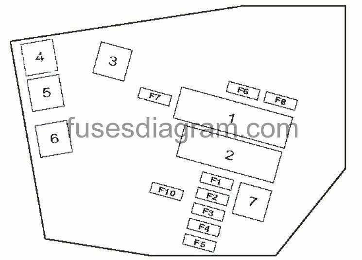 Bmw F10 Fuse Box Fuel Module. Bmw. Auto Wiring Diagram