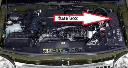 2007 Mercury Mountaineer Passenger Compartment Fuse Panel Diagram And Circuit