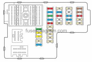 Fuses and relays box diagram Mercury Mountaineer 20022005
