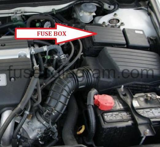 Headlight Fuse Location Fuse Box Diagram Nissan 350z Fuse Box Diagram