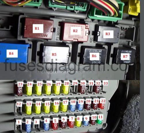 Accord Fuse Box Diagram On Window Unit Air Conditioner Wiring Diagram
