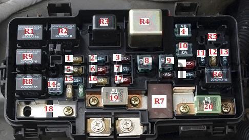 2008 Civic Interior Wiring Diagram Fuse Box Diagram Honda Civic 2001 2006