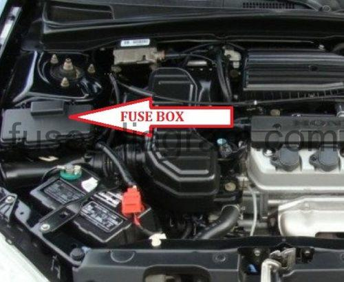 2006 honda civic fuse box diagram