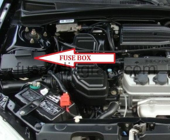 2002 civic fuse box