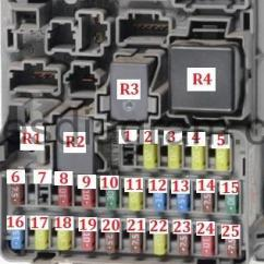 2004 Honda Crv Fuse Box Diagram True Tuc 27f Wiring Civic 2001-2006